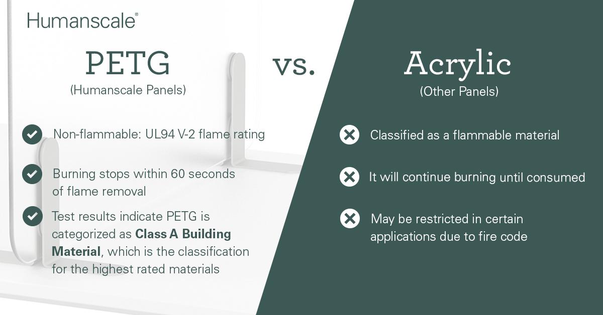 PETG vs Acrylic